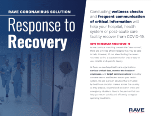 coronavirus recovery for healthcare resource preview